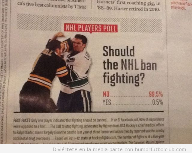 Encuesta en un periodico sobre si se deben prohibir las peleas en el hockey hielo de la NHL