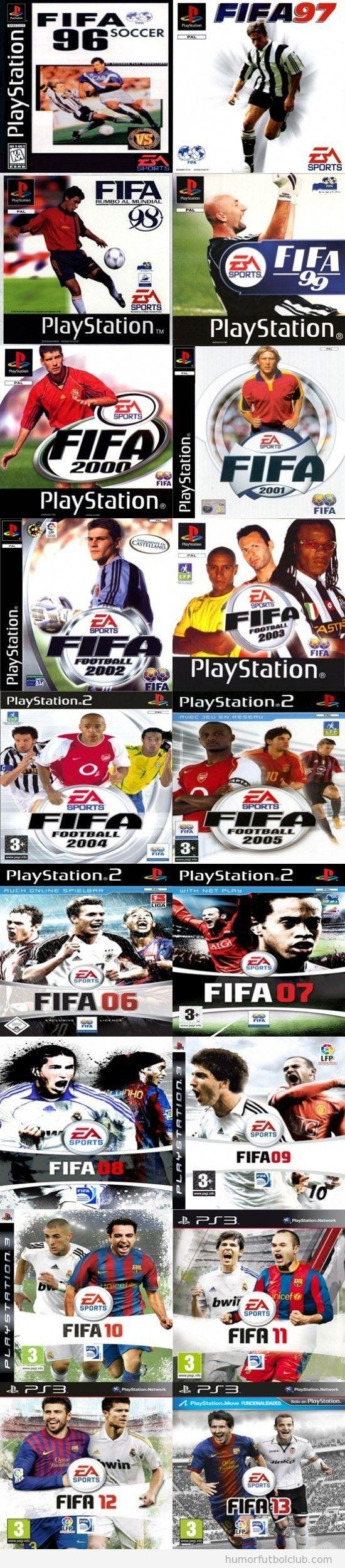 Historia de las portadas del Videojuego Fifa desde el año 1996 al 2013