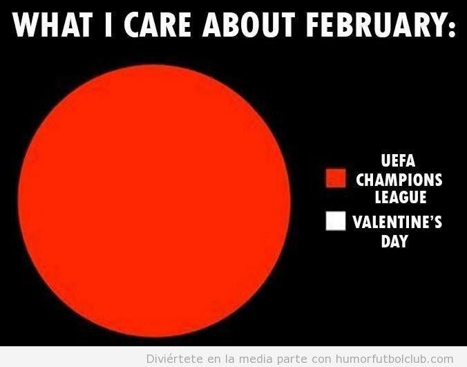 Meme gracioso importancia febrero Champions league