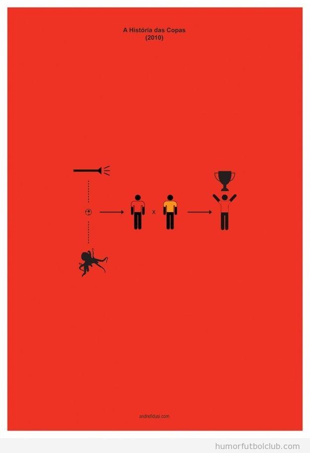 Poster simple de la Historia de la Eurocopa 2010