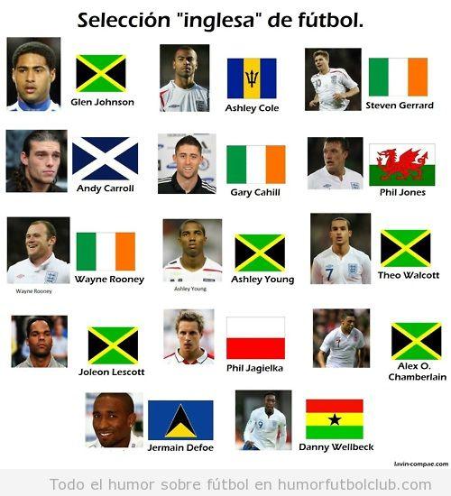 La selección de fútbol de Inglaterra  tiene jugadores de varias nacionalidades