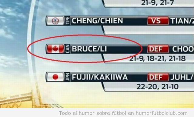 Equipo de dobles de badminton canadiense, Bruce Li