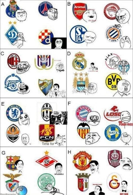 Los grupos de la Champions League representados por Memes