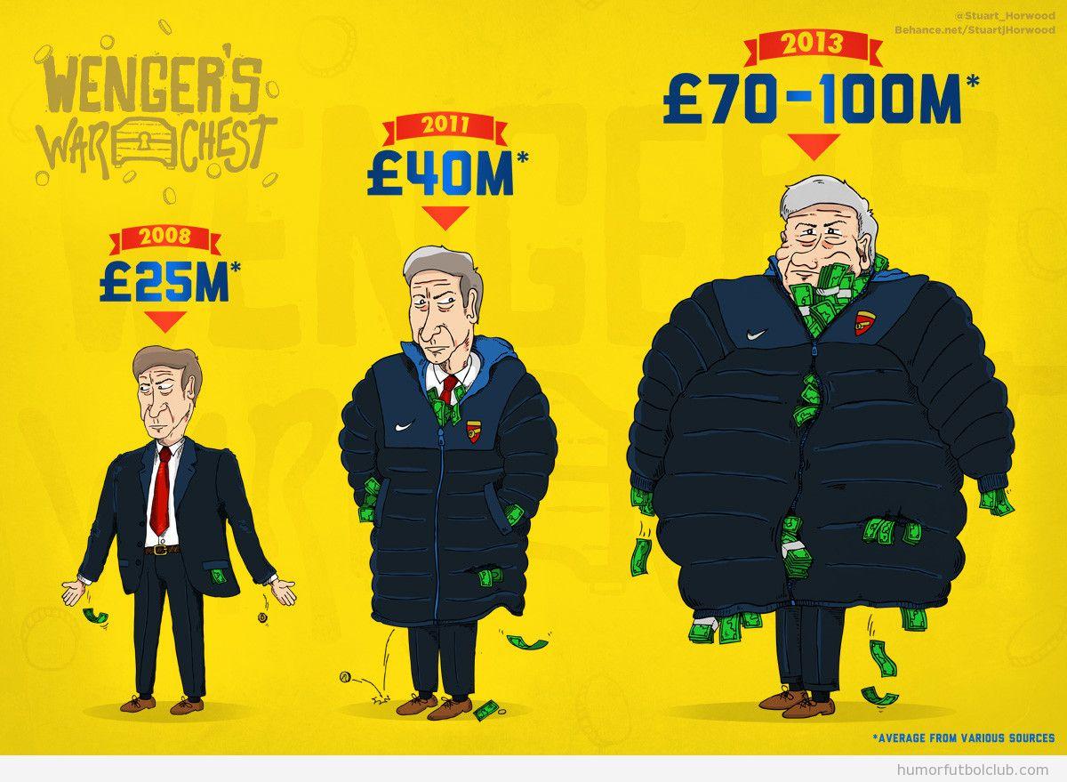 Viñeta graciosa del salario y anorak de Arsene Wenger