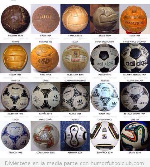 Historia balones fútbol mundial