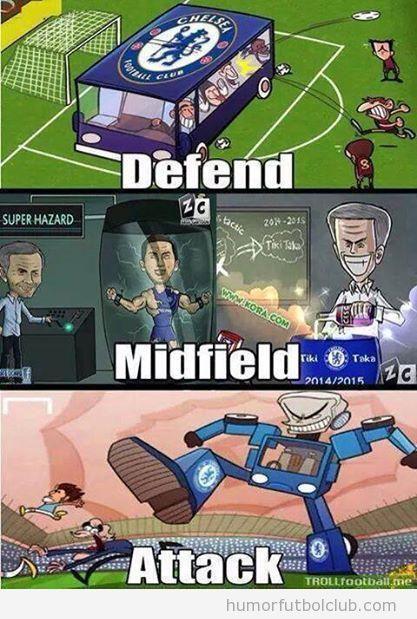 Viñeta graciosa sobre la defensa, mediocampo y delantera del Chelsea