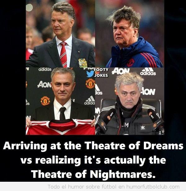 Antes y después de Van Gaal y Mourinho en el Manchester United
